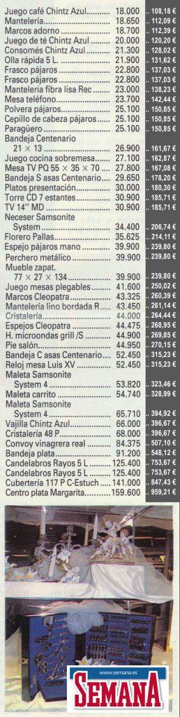 La lista de bodas de Rocío Carrasco y Antonio David Flores: estos son los regalos que pidieron para su familia 4